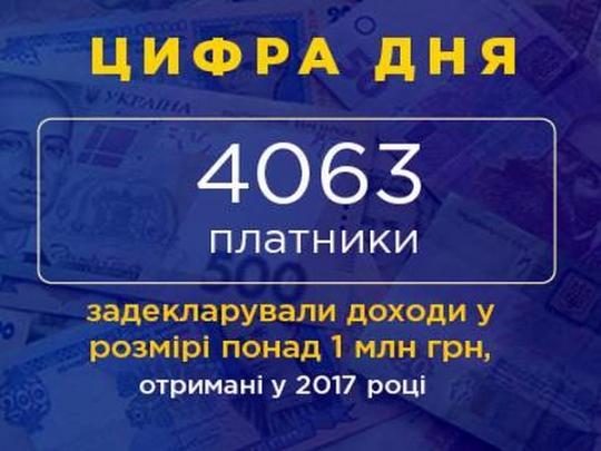 Семилетний парень стал самым молодым миллионером вУкраинском государстве в 2017г