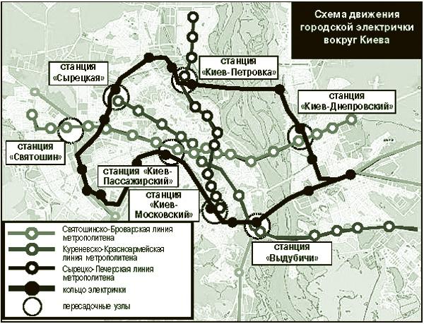 «Киев-Волынский»,