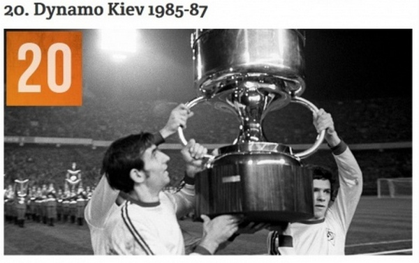 «Динамо» образца 1985-87 оказалось среди наилучших команд вистории футбола