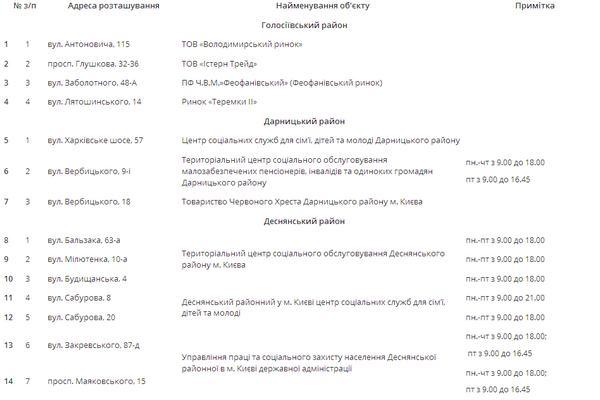 Из-за похолодания вКиеве развернули 51 пункт обогрева (адреса)
