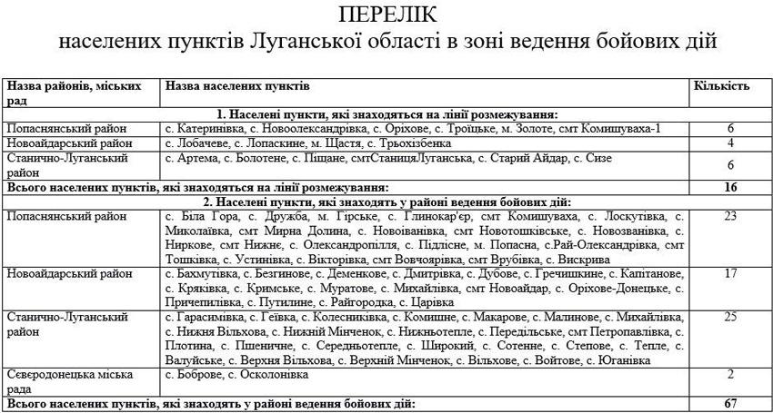 Жебривский: После начала ООС заезд натерриторию ОРДЛО ограничат