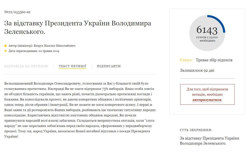 На сайте президента Украины появилась петиция за отставку Зеленского