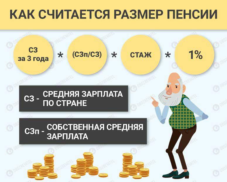 Как написать обращение в банк о реструктуризации долга