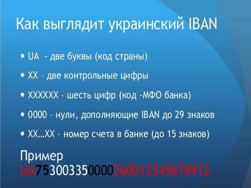 Картинки по запросу IBAN