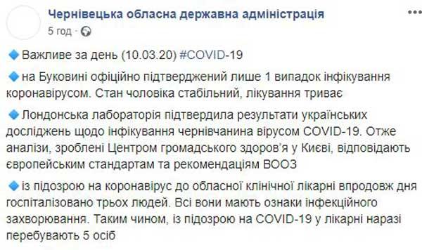 Коронавирус наступает: в Черновцах за день госпитализировали трех человек с подозрением на COVID-19