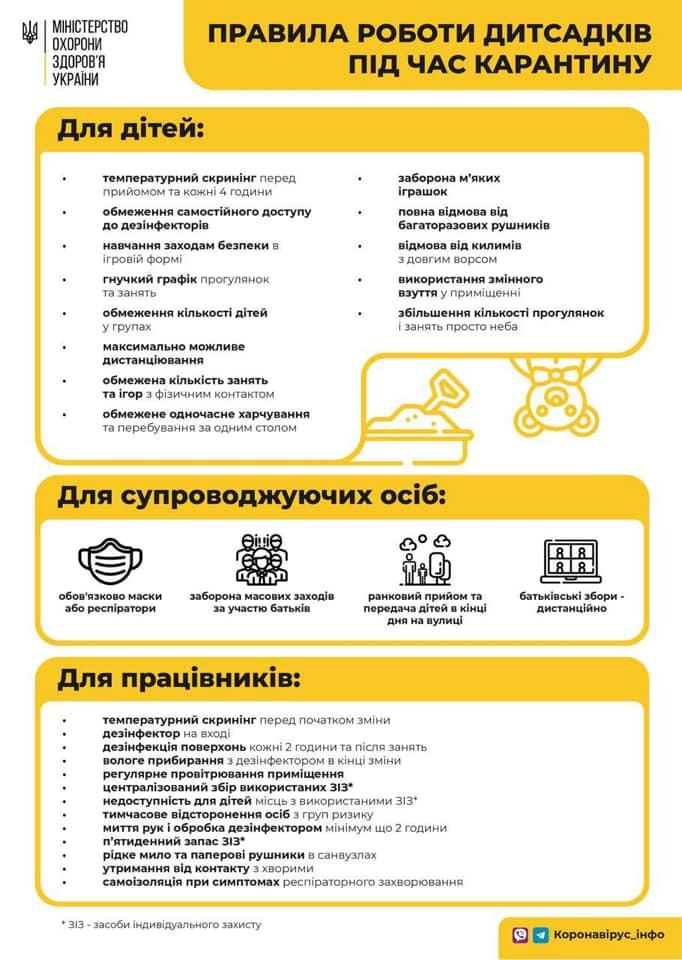 Минздрав обнародовал новые правила работы детских садов • Портал АНТИКОР